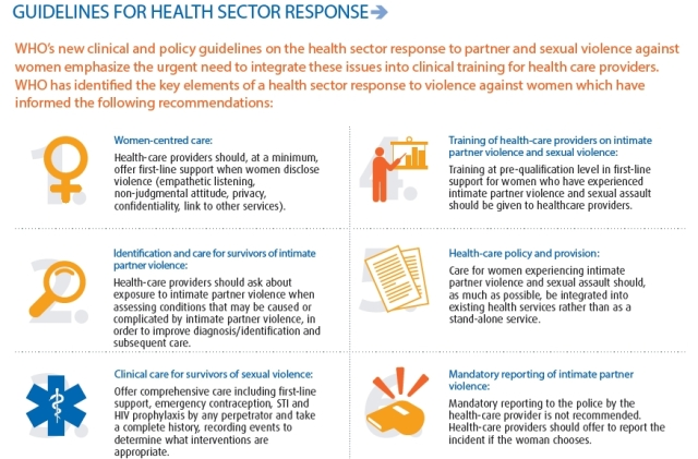 violence against women epidemic health problem essay Violence: violence against women and countries women violence essay violence is a global problem that can be prevented the global report on violence and health released by who on geneva, 3.